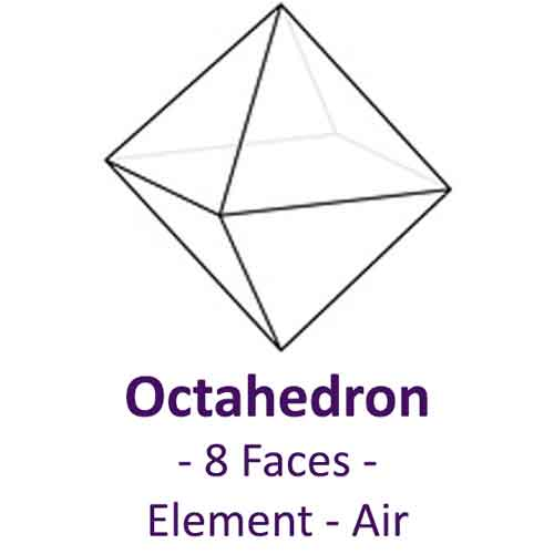 The Octahedron Platonic Solid shape - 8 faces - air element