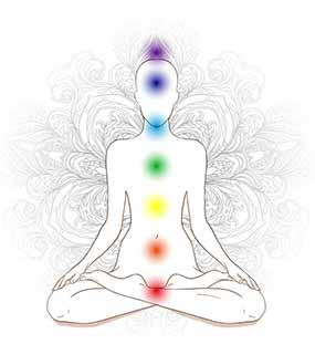 The Chakra System Overview